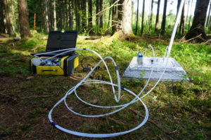 Soil flux measurement with portable gas analyzer